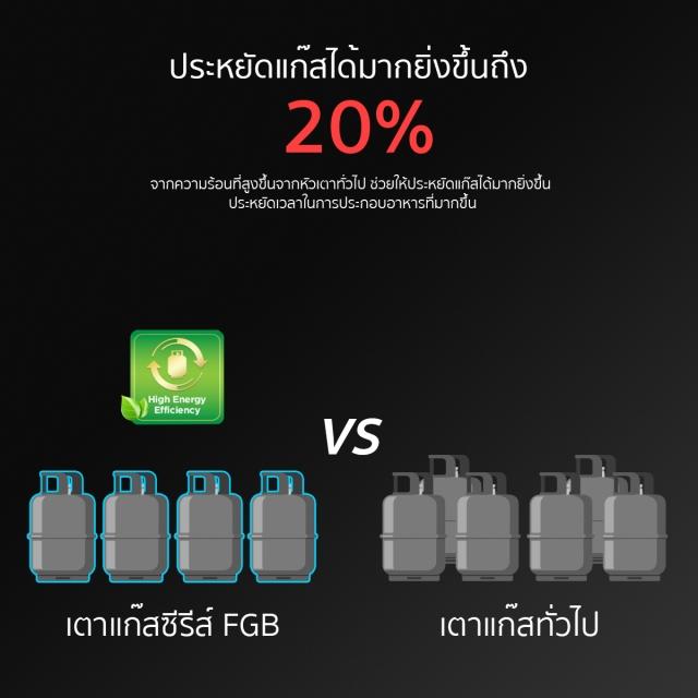 เตาแก๊สหัวเดียว เตาแก๊สตั้งโต๊ะ เตาแก๊สอินฟาเรด HP35-1SIR/FGB